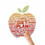 Finding the right diet plan
